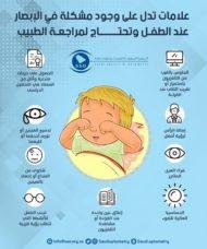 علامات تدل على وجود ضعف نظر لدى طفلك #صحة_عينك #اطفال #نظر  #ليزك #طبيب_عيون #البراء_القاسمي #جدة